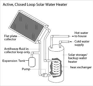 Plumbing Diagram Pdf in addition Cooling Tower Chiller System Diagram furthermore Waterfurnace Wiring Diagram as well Steam Nuclear Power Plant Diagram as well Single Pipe Central Heating. on geothermal system diagram